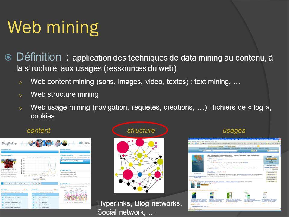 Web mining Définition : application des techniques de data mining au contenu, à la structure, aux usages (ressources du web).