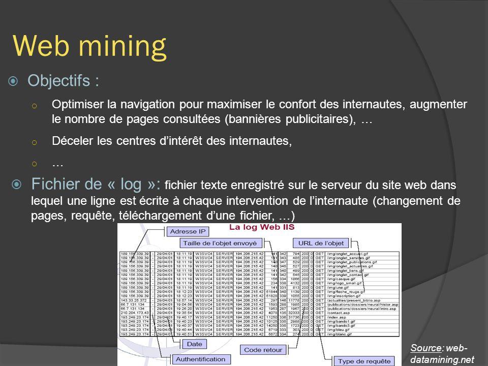 Web mining Objectifs :
