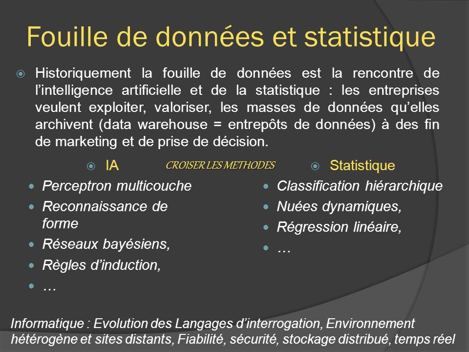 Fouille de données et statistique