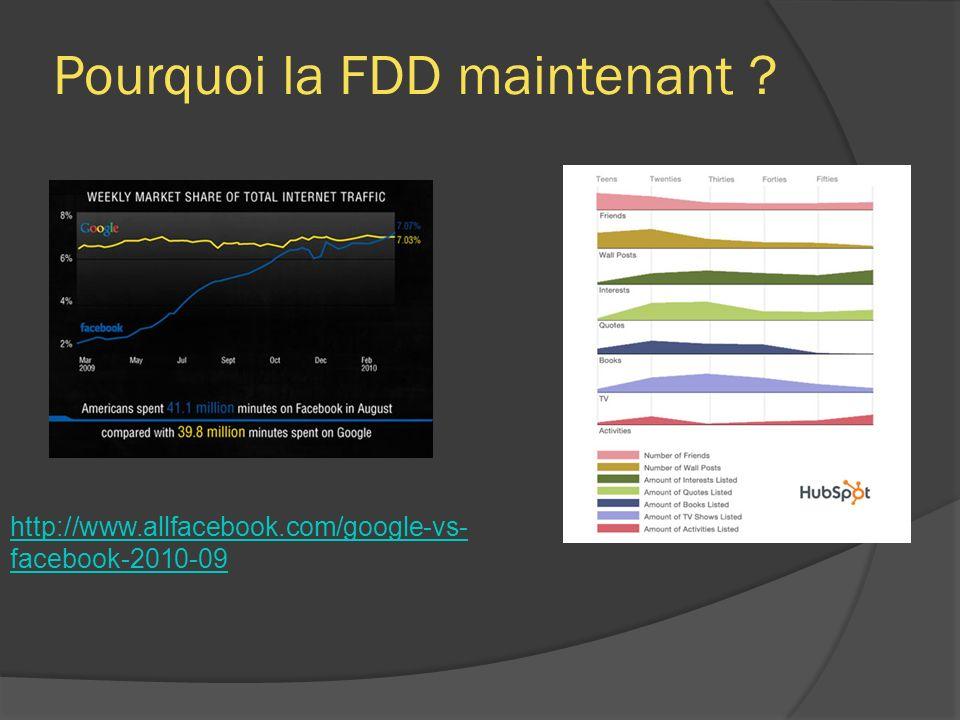 Pourquoi la FDD maintenant