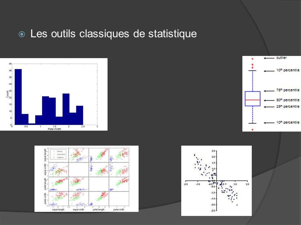 Les outils classiques de statistique