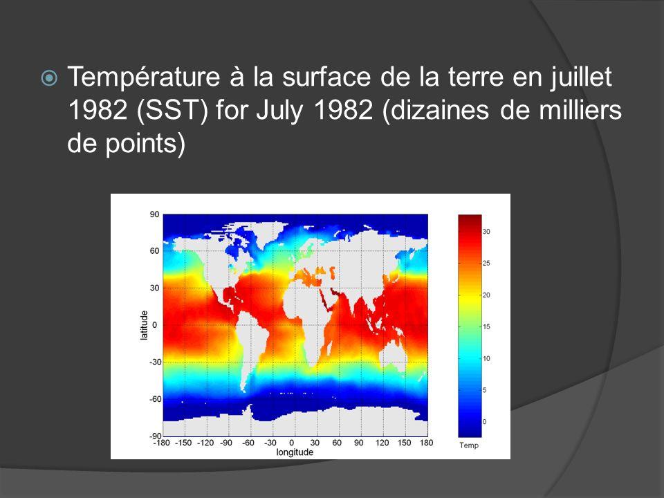 Température à la surface de la terre en juillet 1982 (SST) for July 1982 (dizaines de milliers de points)
