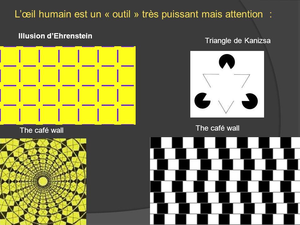 L'œil humain est un « outil » très puissant mais attention :