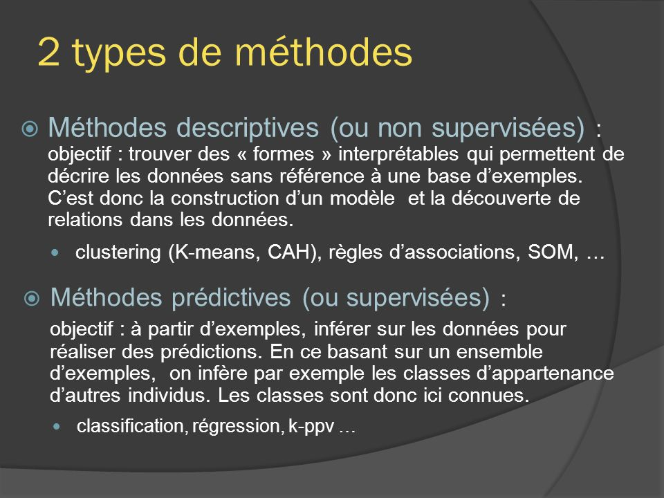 2 types de méthodes