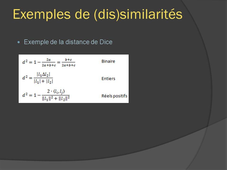 Exemples de (dis)similarités