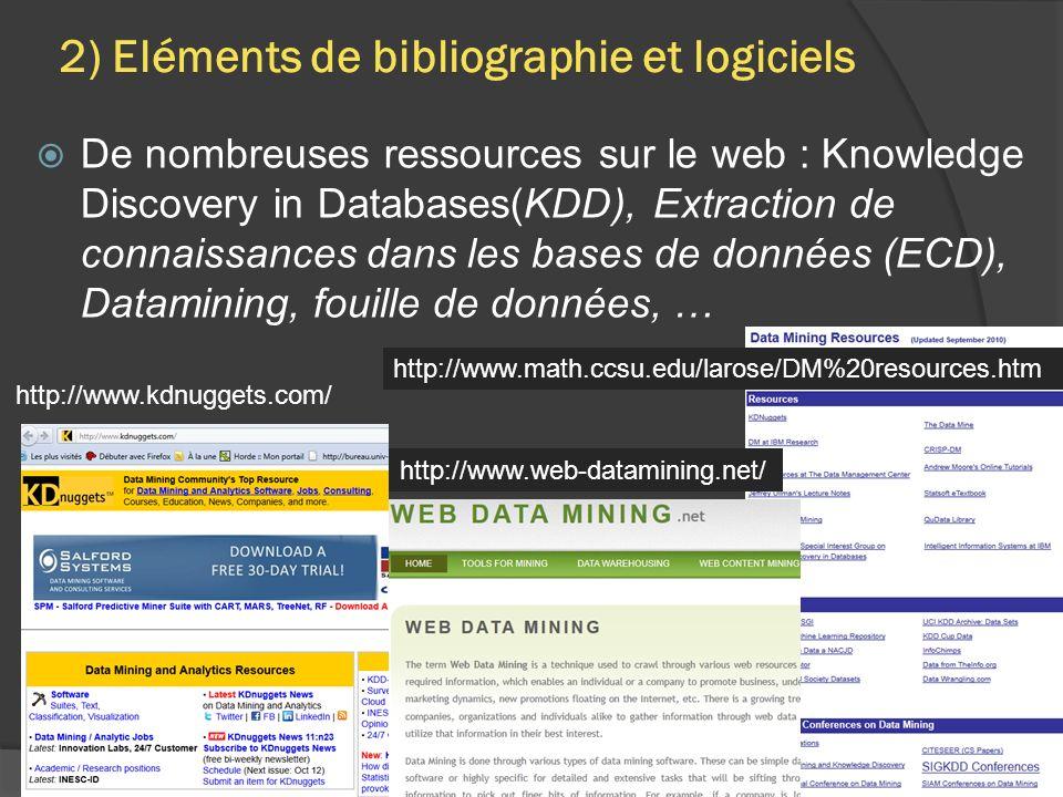 2) Eléments de bibliographie et logiciels