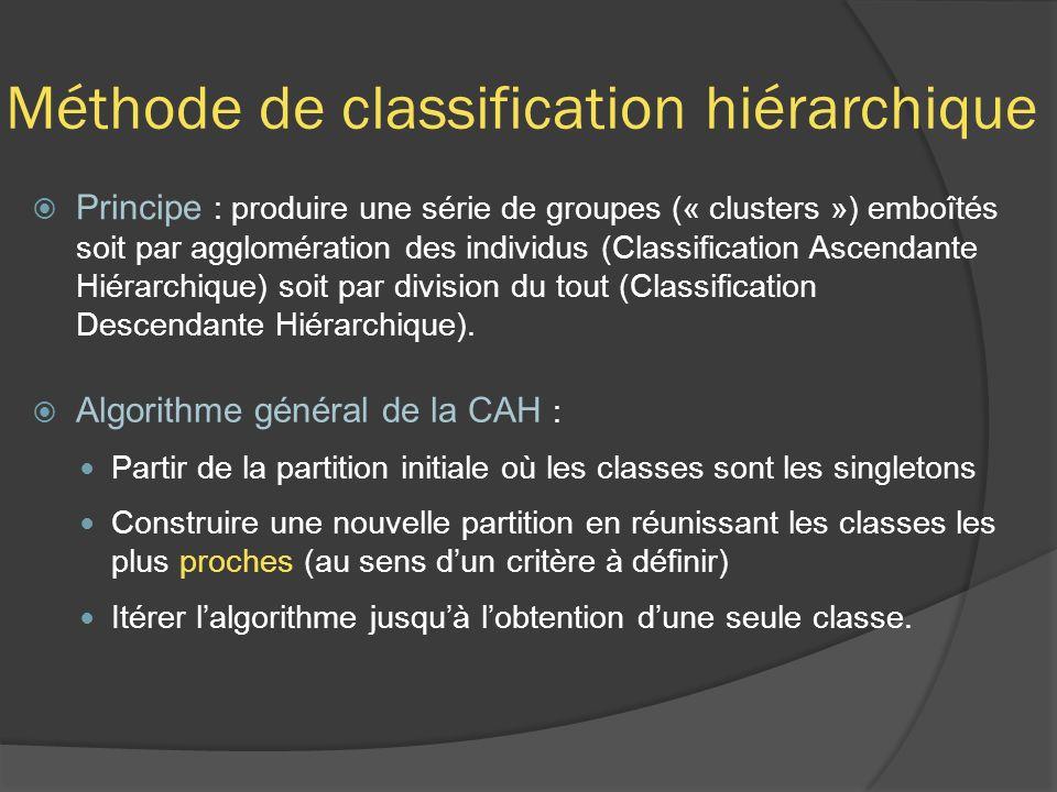 Méthode de classification hiérarchique
