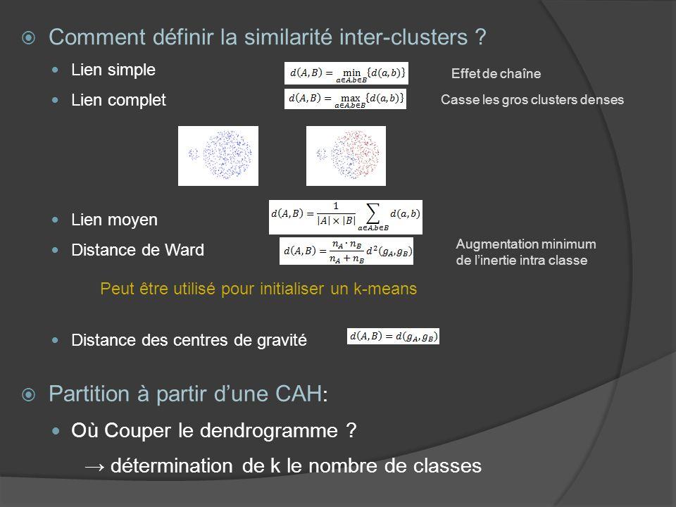 Comment définir la similarité inter-clusters