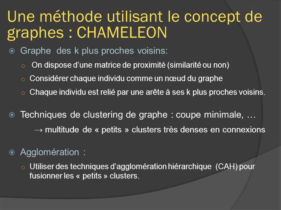 Une méthode utilisant le concept de graphes : CHAMELEON