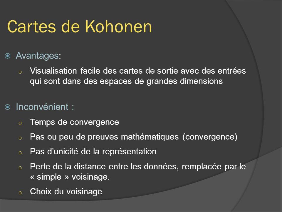 Cartes de Kohonen Avantages: Inconvénient :