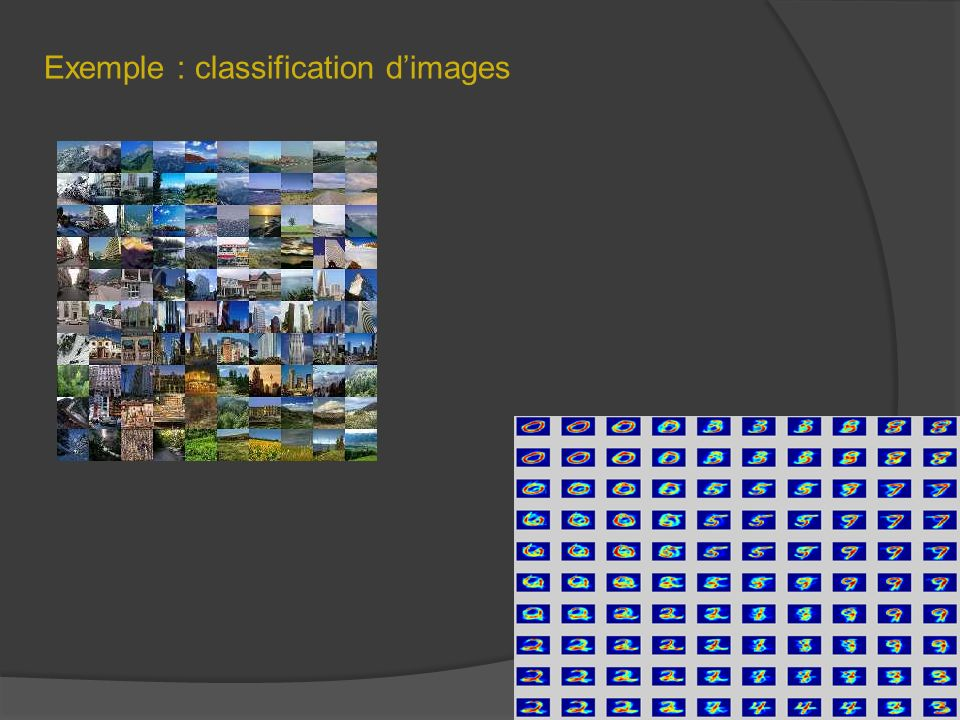 Exemple : classification d'images