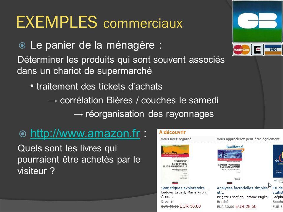 EXEMPLES commerciaux http://www.amazon.fr : Le panier de la ménagère :