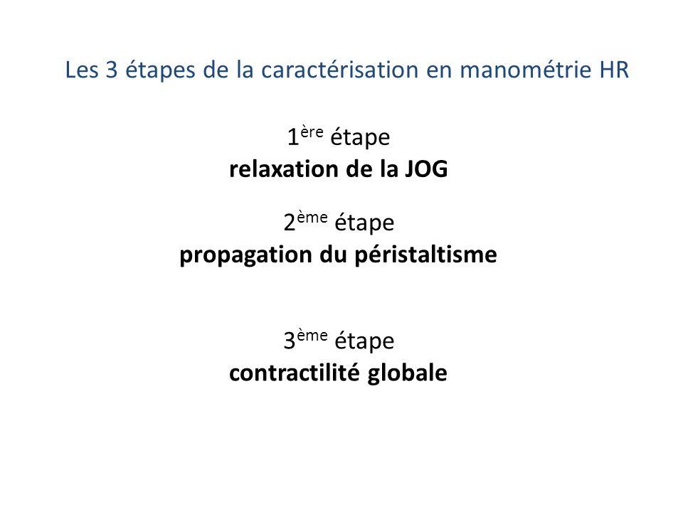 3ème étape contractilité globale