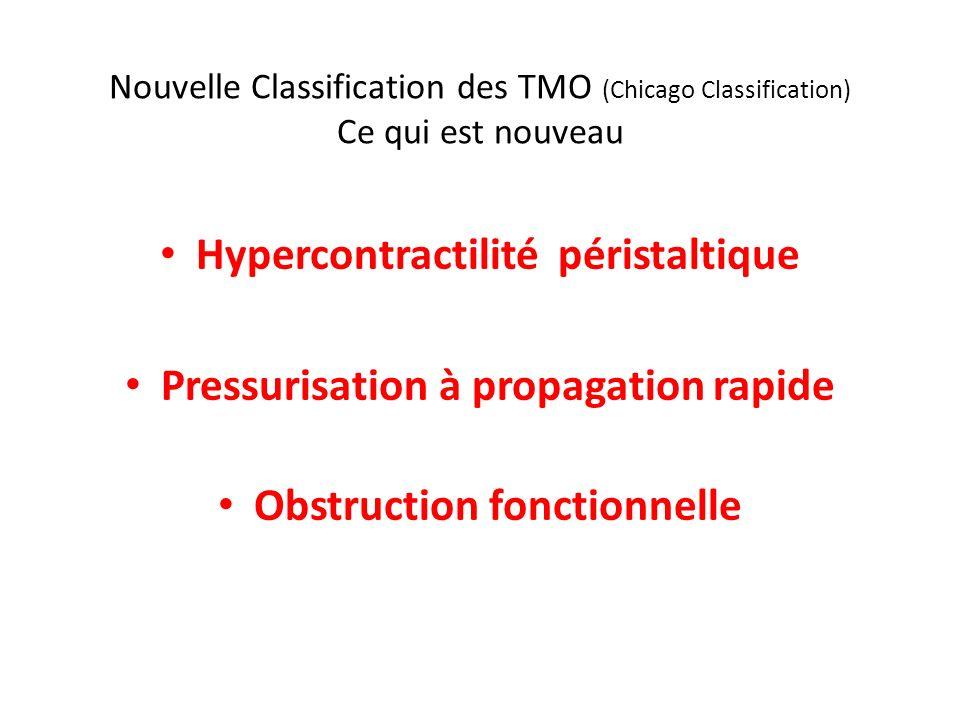 Hypercontractilité péristaltique Pressurisation à propagation rapide