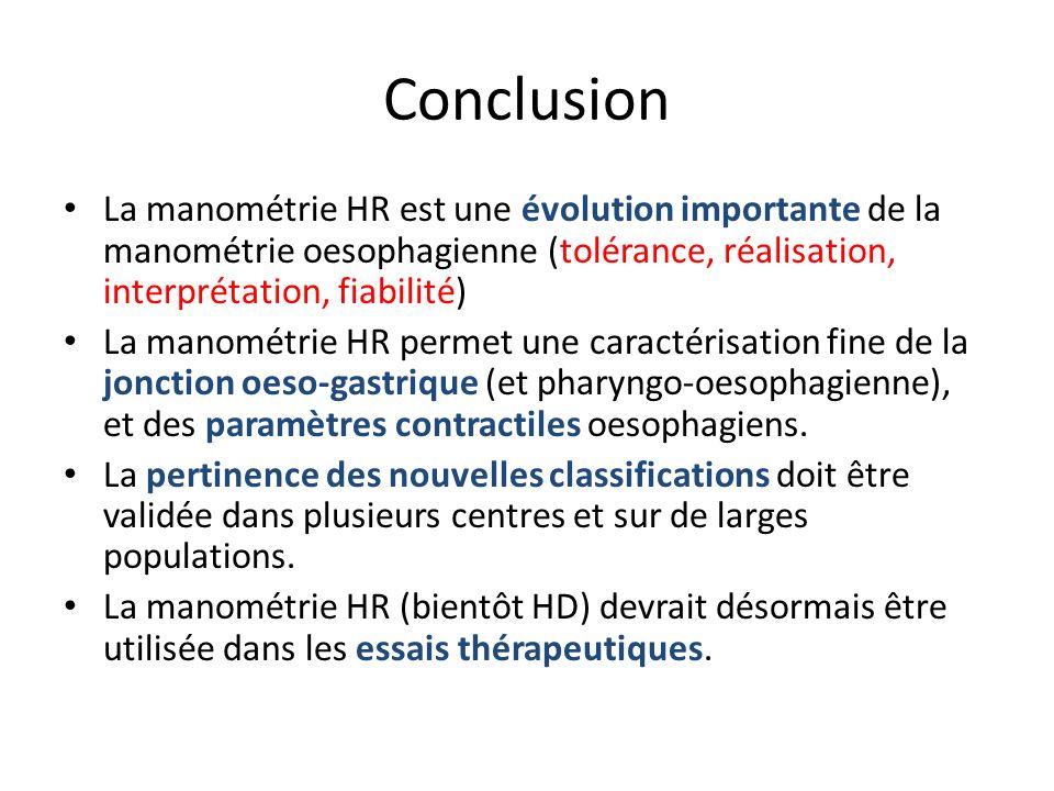 Conclusion La manométrie HR est une évolution importante de la manométrie oesophagienne (tolérance, réalisation, interprétation, fiabilité)
