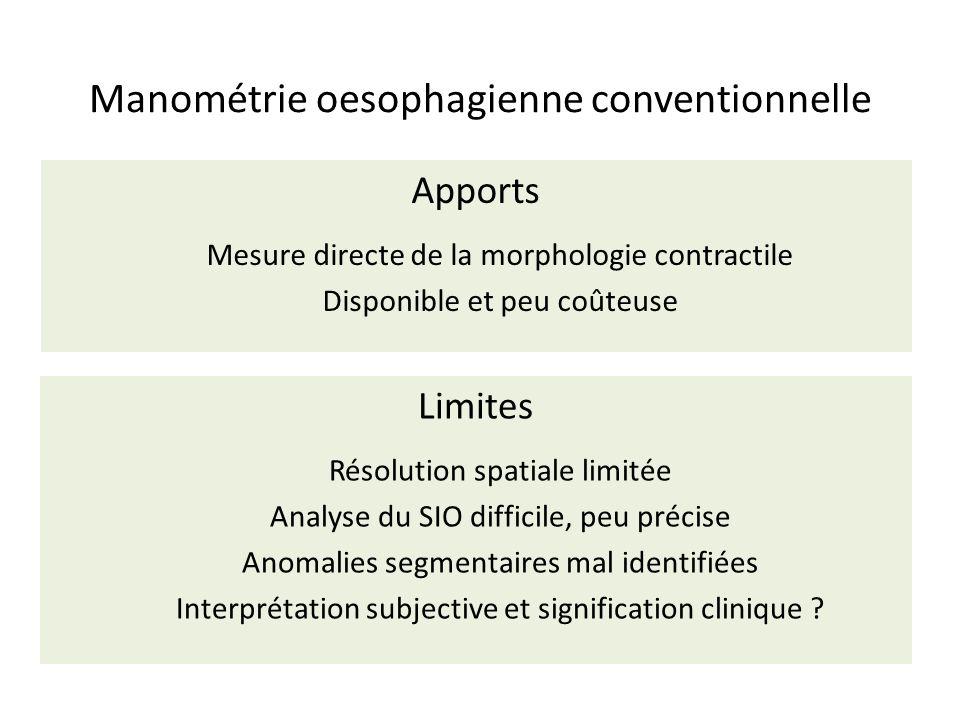 Manométrie oesophagienne conventionnelle