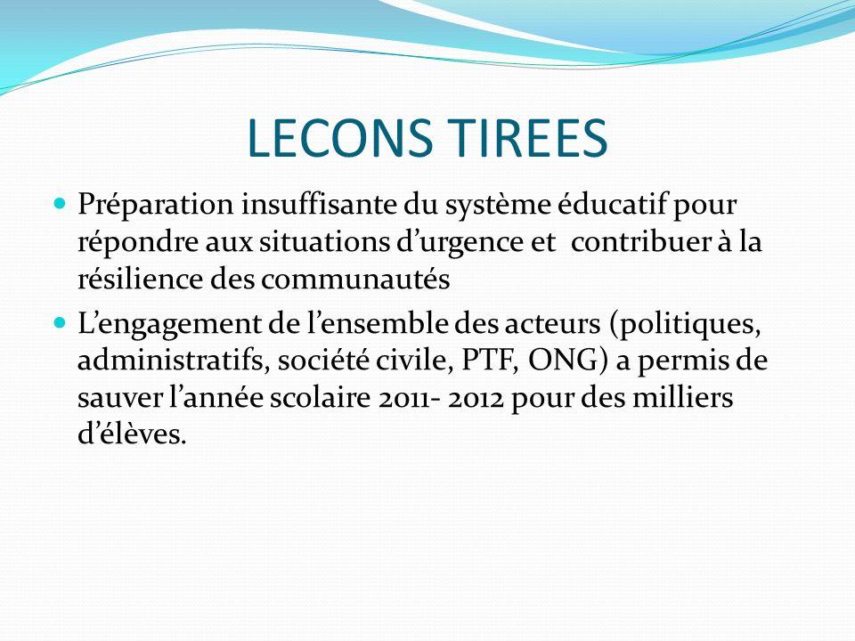 LECONS TIREESPréparation insuffisante du système éducatif pour répondre aux situations d'urgence et contribuer à la résilience des communautés.