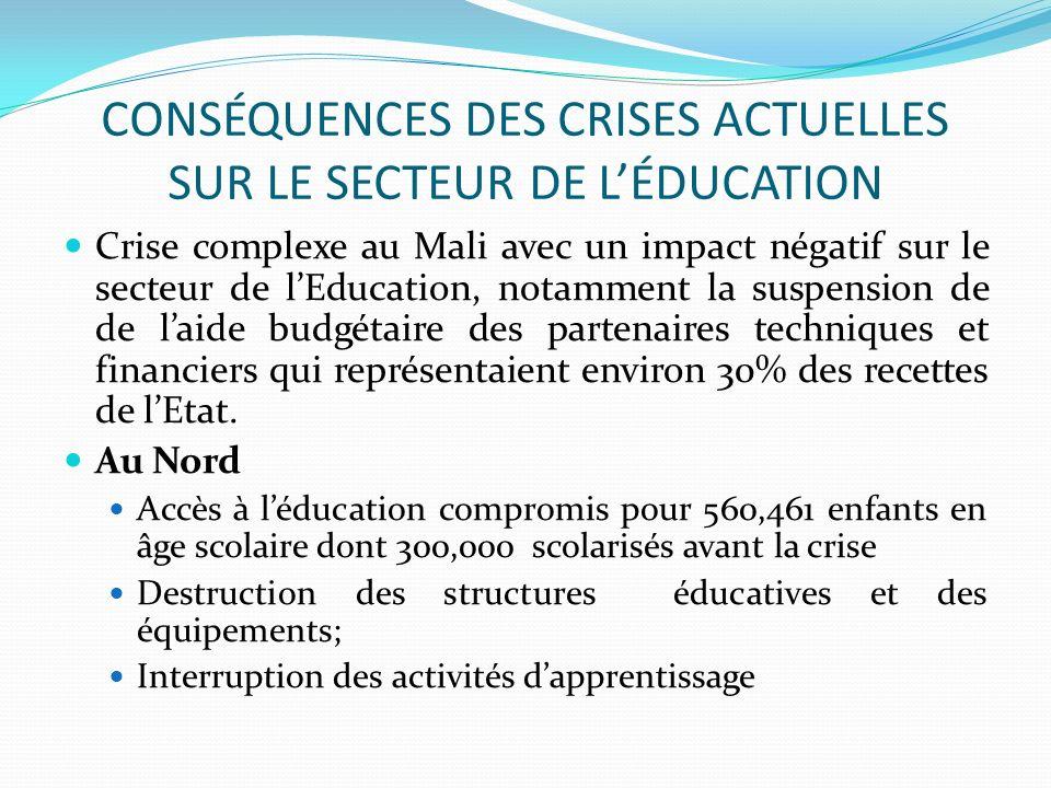CONSÉQUENCES DES CRISES ACTUELLES SUR LE SECTEUR DE L'ÉDUCATION