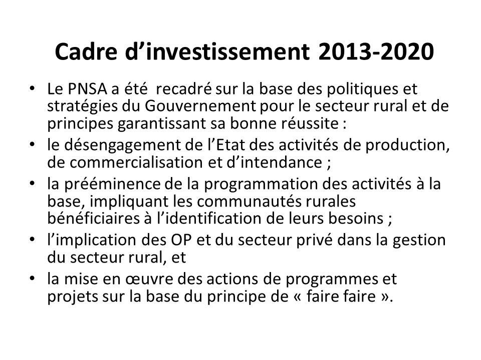 Cadre d'investissement 2013-2020