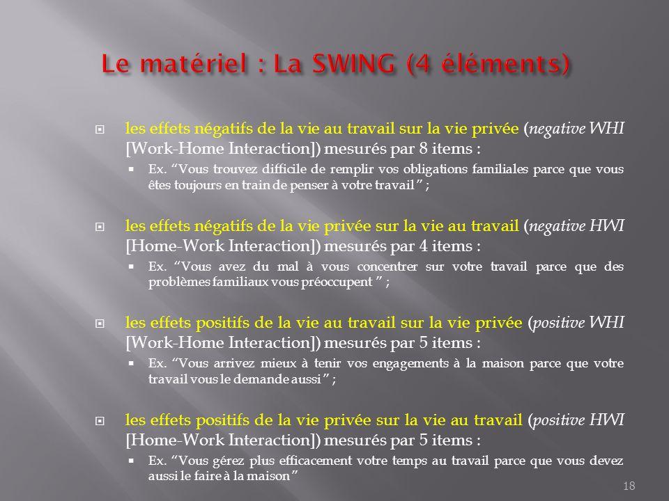 Le matériel : La SWING (4 éléments)