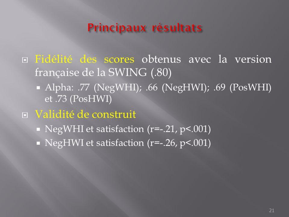 Principaux résultats Fidélité des scores obtenus avec la version française de la SWING (.80)