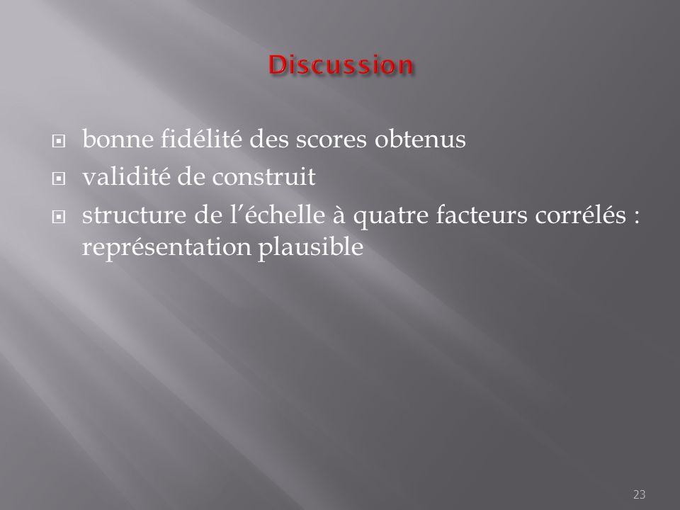 Discussion bonne fidélité des scores obtenus. validité de construit.