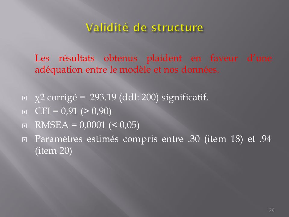 Validité de structure Les résultats obtenus plaident en faveur d'une adéquation entre le modèle et nos données.