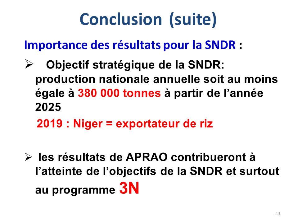 Conclusion (suite) Importance des résultats pour la SNDR :