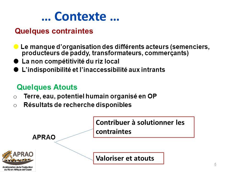 … Contexte … Contribuer à solutionner les contraintes