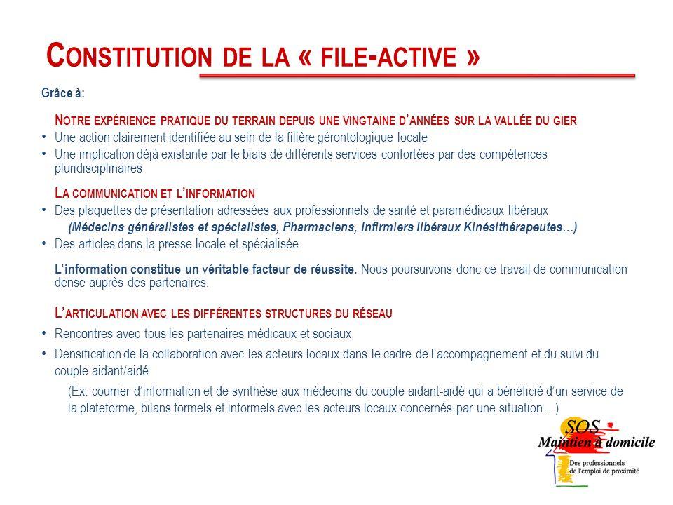 Constitution de la « file-active »