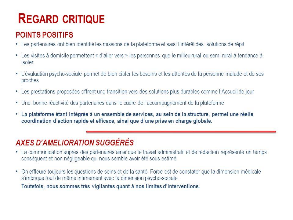 Regard critique POINTS POSITIFS AXES D'AMELIORATION Suggérés