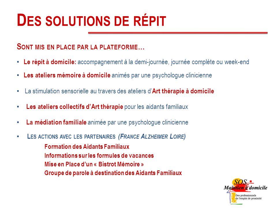 Des solutions de répit Sont mis en place par la plateforme…