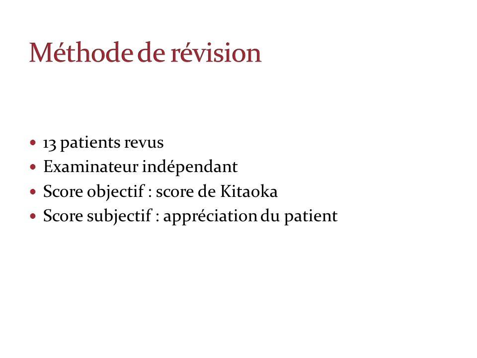 Méthode de révision 13 patients revus Examinateur indépendant