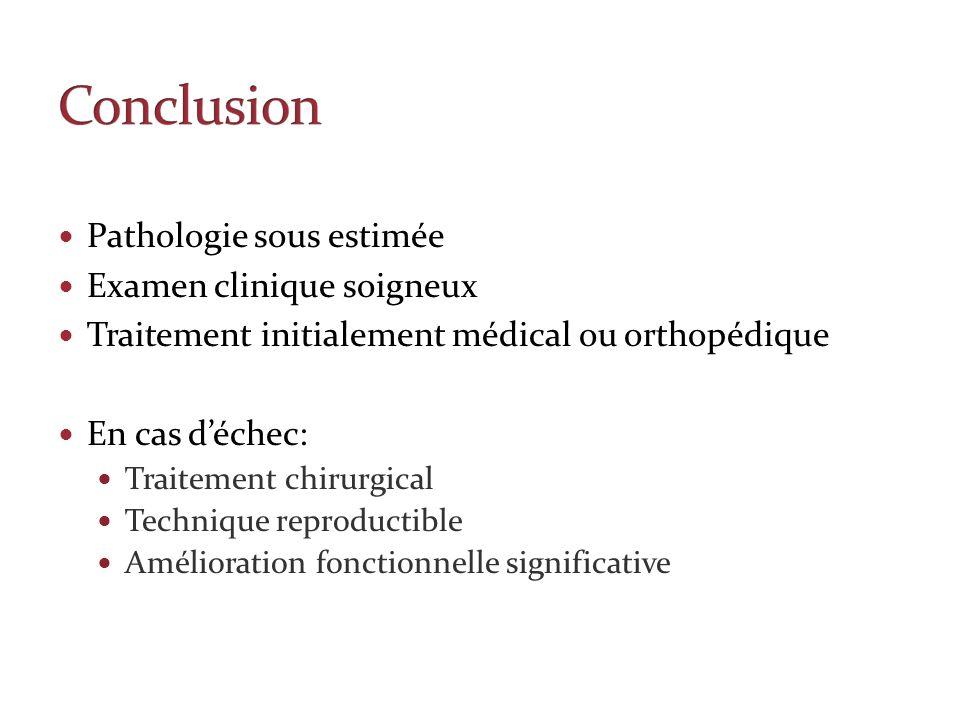 Conclusion Pathologie sous estimée Examen clinique soigneux