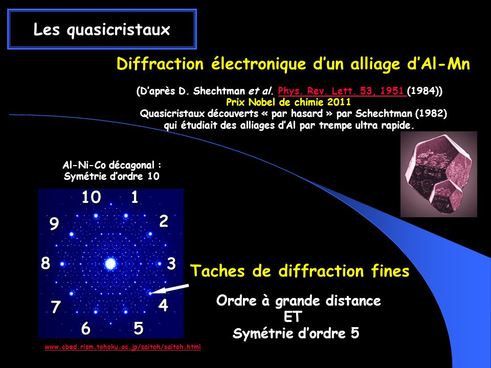 Diffraction électronique d'un alliage d'Al-Mn