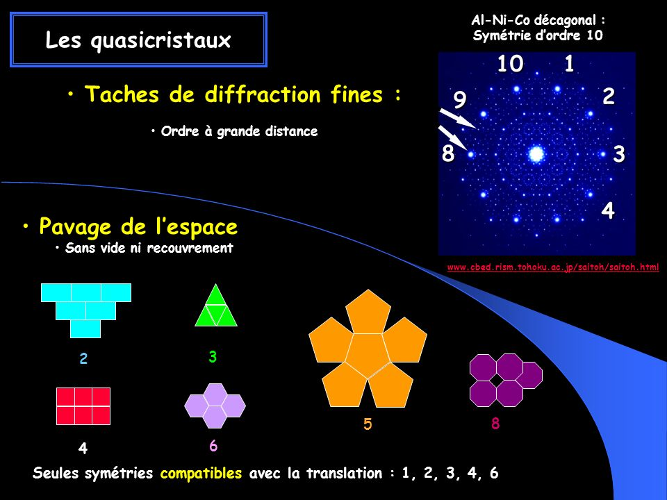 Taches de diffraction fines : Ordre à grande distance