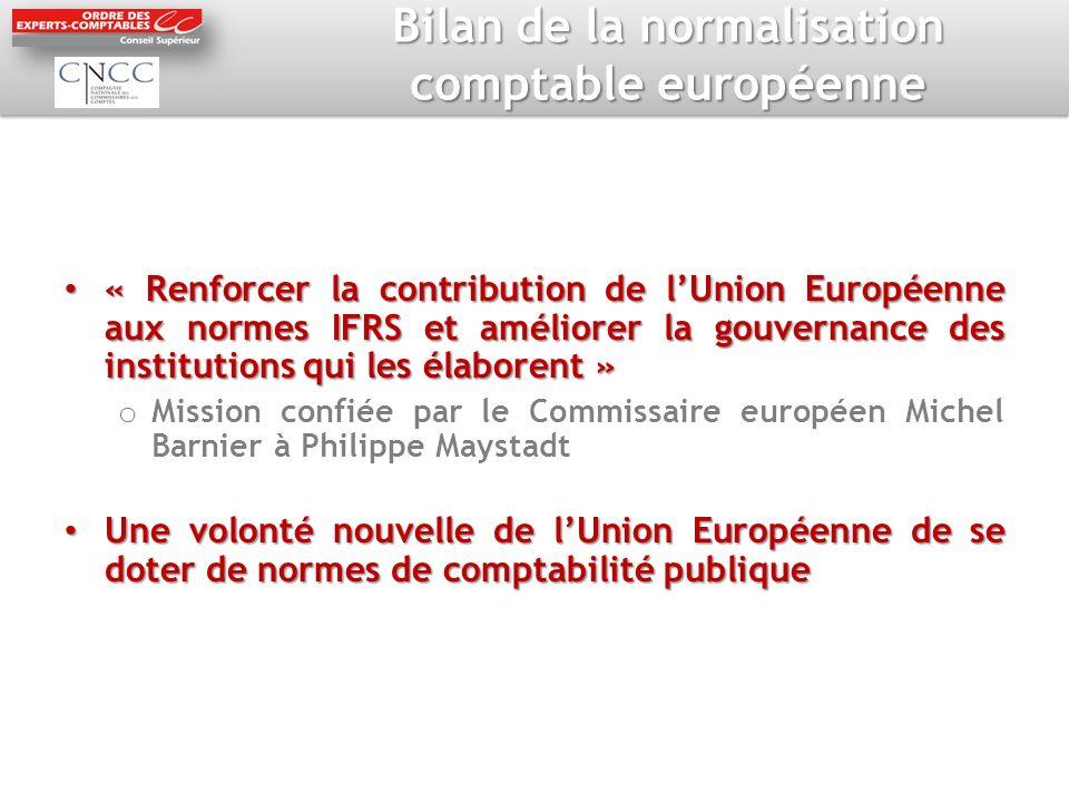 Bilan de la normalisation comptable européenne