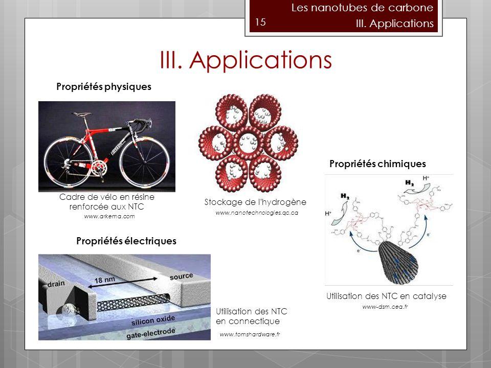 Cadre de vélo en résine renforcée aux NTC