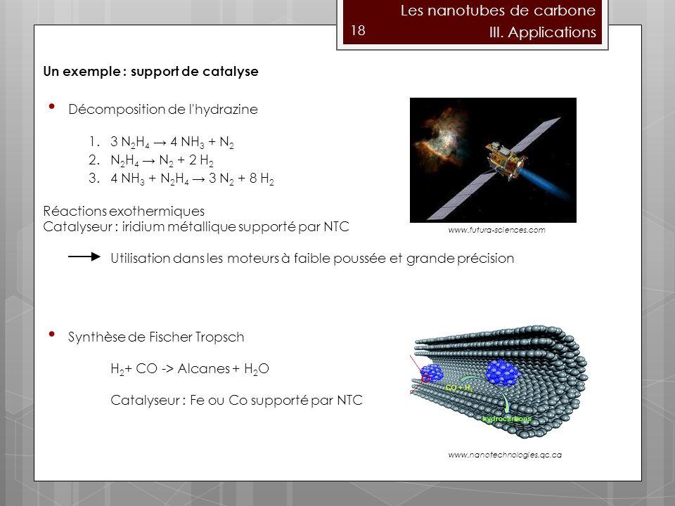 Les nanotubes de carbone III. Applications