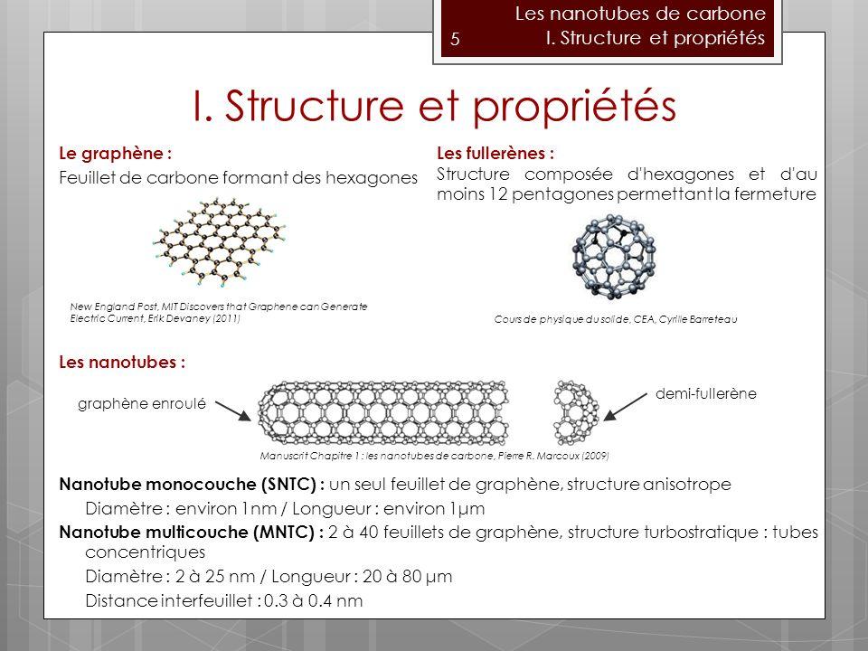 I. Structure et propriétés