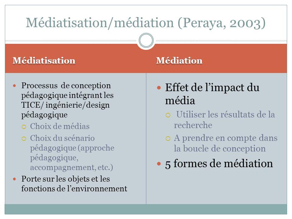 Médiatisation/médiation (Peraya, 2003)