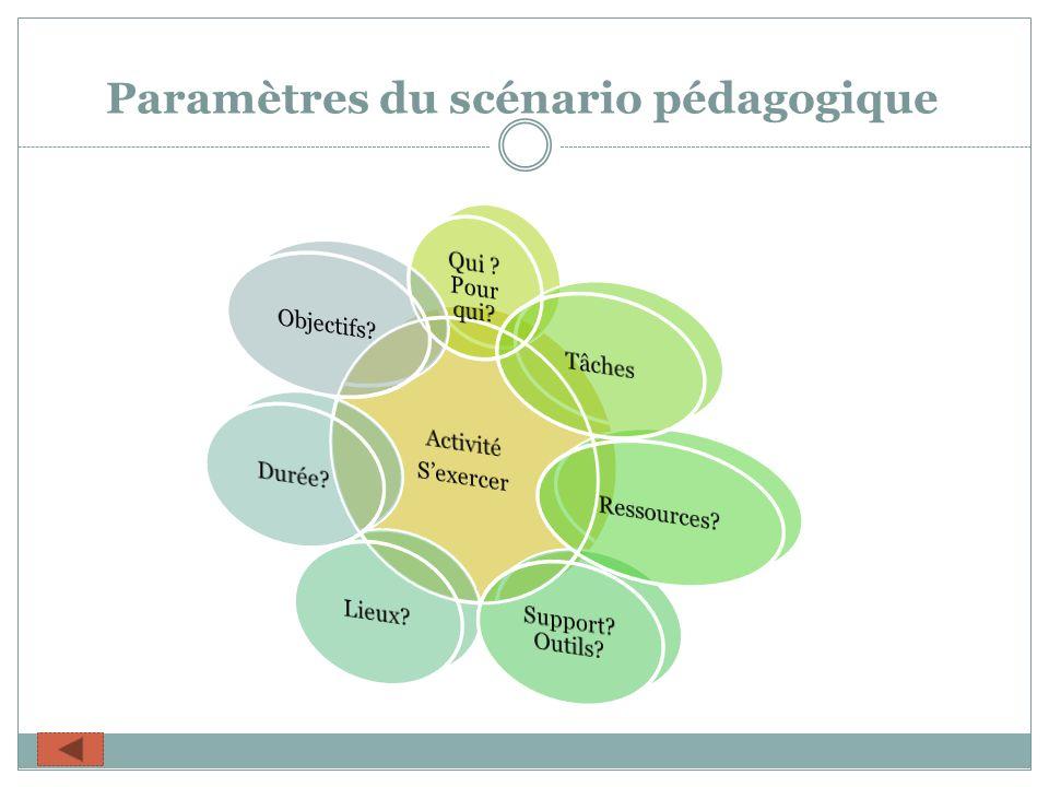 Paramètres du scénario pédagogique