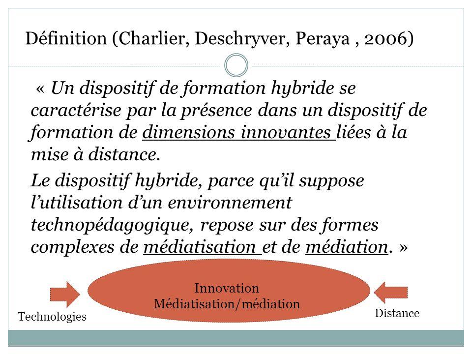 Définition (Charlier, Deschryver, Peraya , 2006)