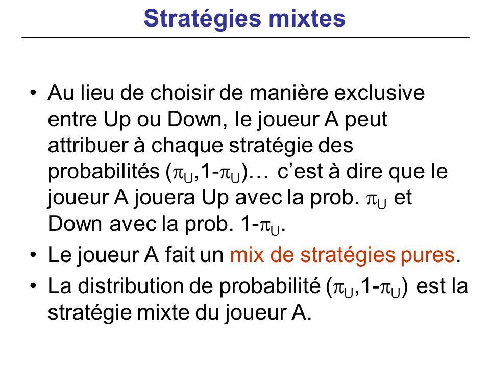 Stratégies mixtes