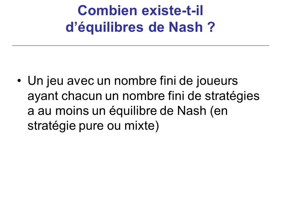 Combien existe-t-il d'équilibres de Nash