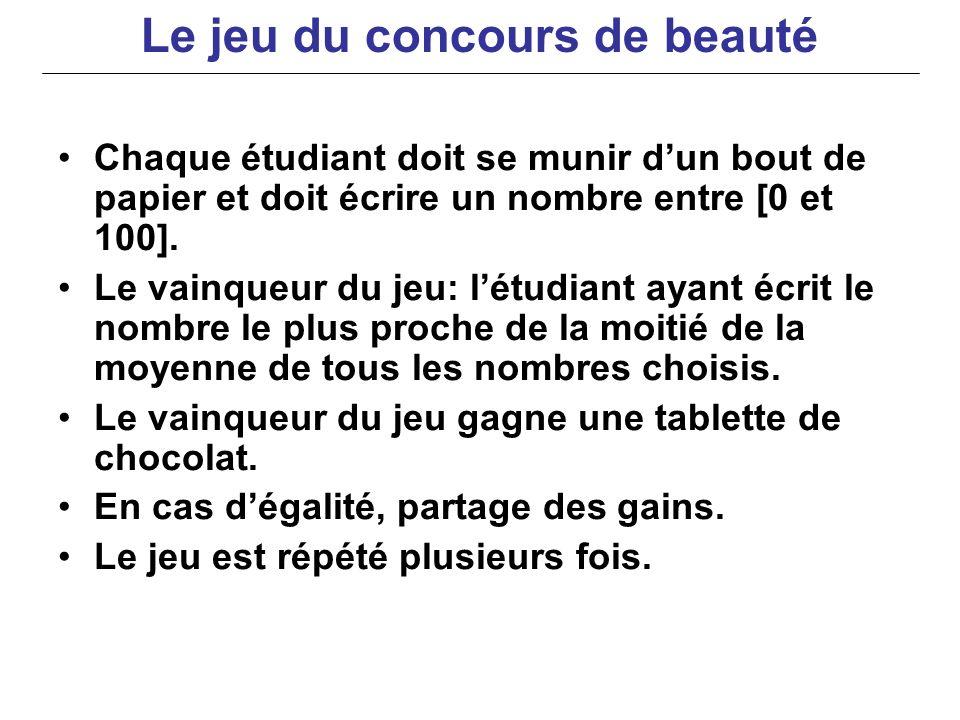Le jeu du concours de beauté