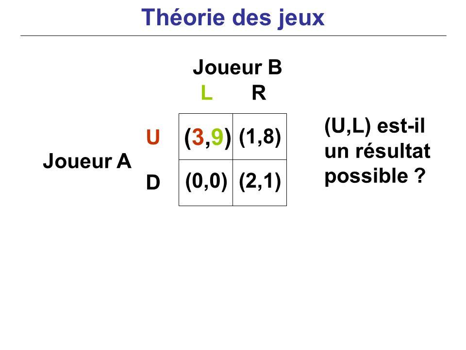 Théorie des jeux (3,9) Joueur B L R (U,L) est-il un résultat