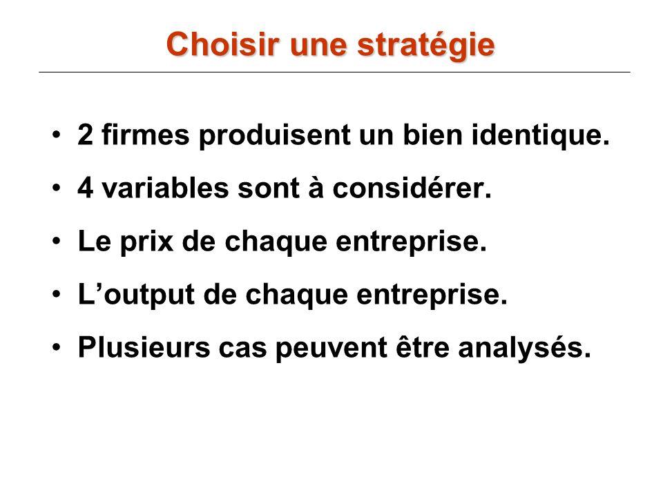 Choisir une stratégie 2 firmes produisent un bien identique.