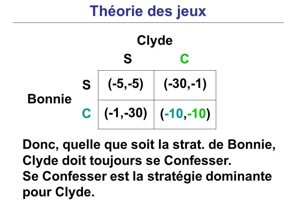 Théorie des jeux Clyde S C S (-5,-5) (-30,-1) Bonnie C (-1,-30)