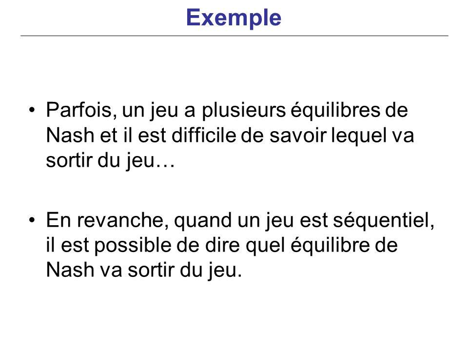 Exemple Parfois, un jeu a plusieurs équilibres de Nash et il est difficile de savoir lequel va sortir du jeu…